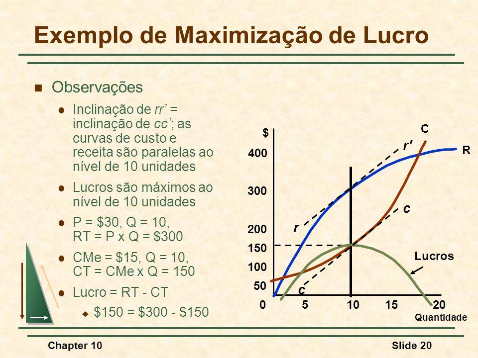 Chapter 10Slide 20 Exemplo de Maximização de Lucro  Observações  Inclinação de rr' = inclinação de cc'; as curvas de custo e receita são paralelas ao nível de 10 unidades  Lucros são máximos ao nível de 10 unidades  P = $30, Q = 10, RT = P x Q = $300  CMe = $15, Q = 10, CT = CMe x Q = 150  Lucro = RT - CT  $150 = $300 - $150 Quantidade $ 05101520 100 150 200 300 400 50 R C Lucros r r c c