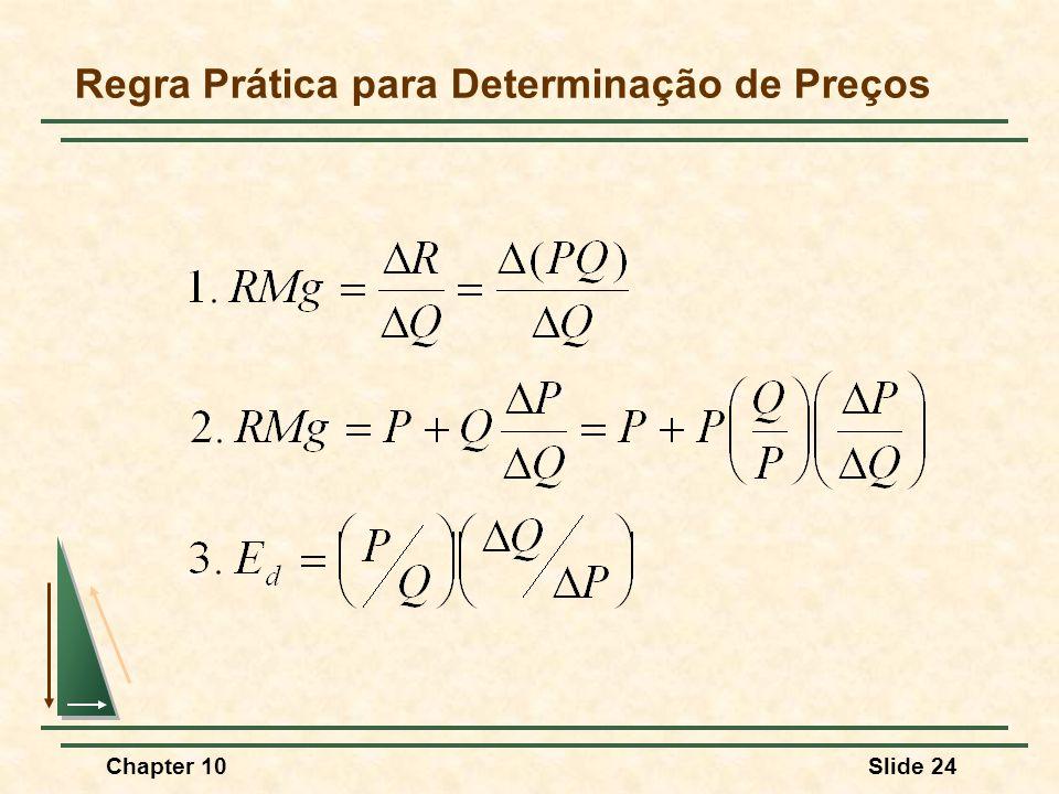 Chapter 10Slide 24 Regra Prática para Determinação de Preços