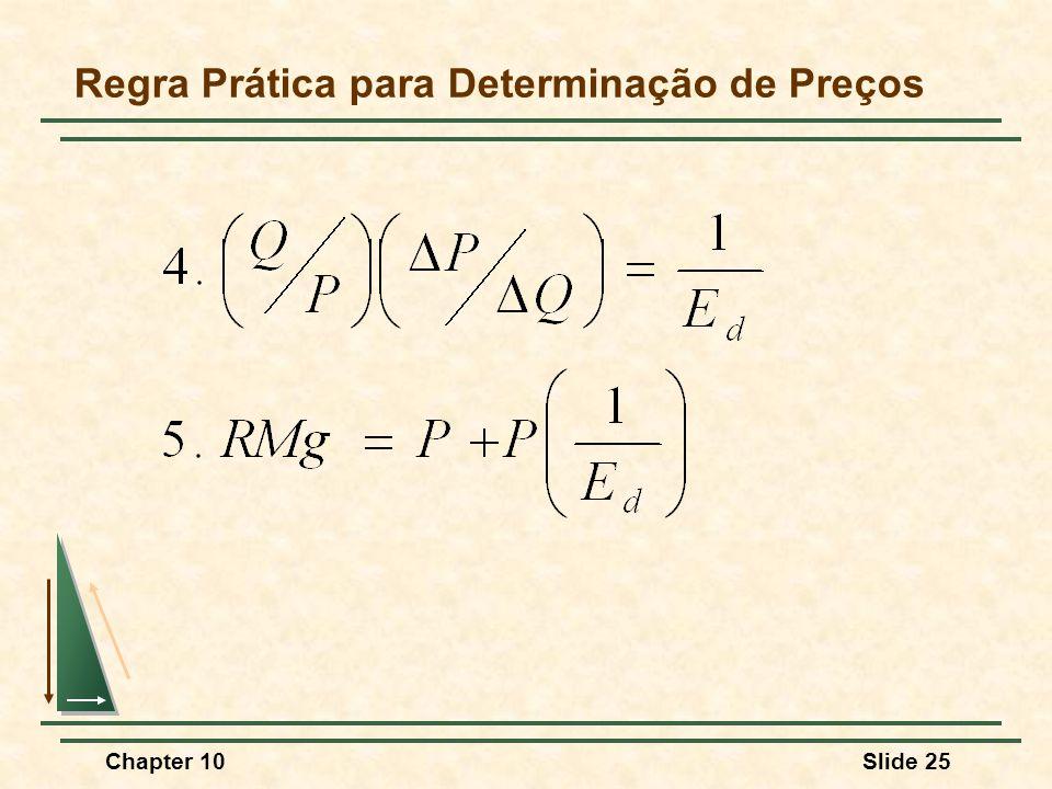 Chapter 10Slide 25 Regra Prática para Determinação de Preços