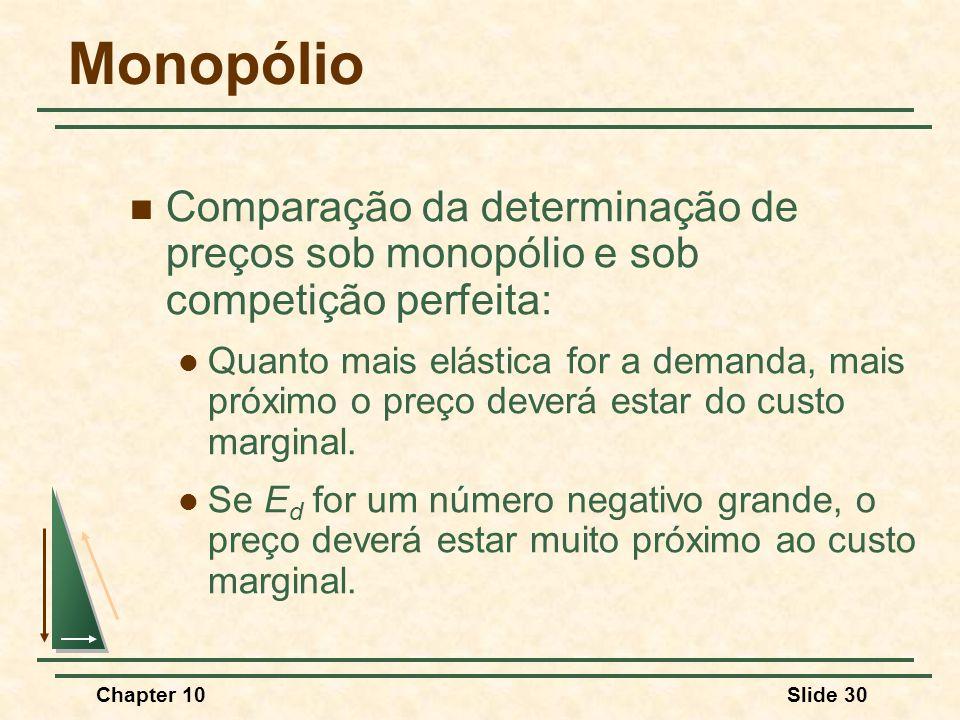 Chapter 10Slide 30 Monopólio  Comparação da determinação de preços sob monopólio e sob competição perfeita:  Quanto mais elástica for a demanda, mais próximo o preço deverá estar do custo marginal.