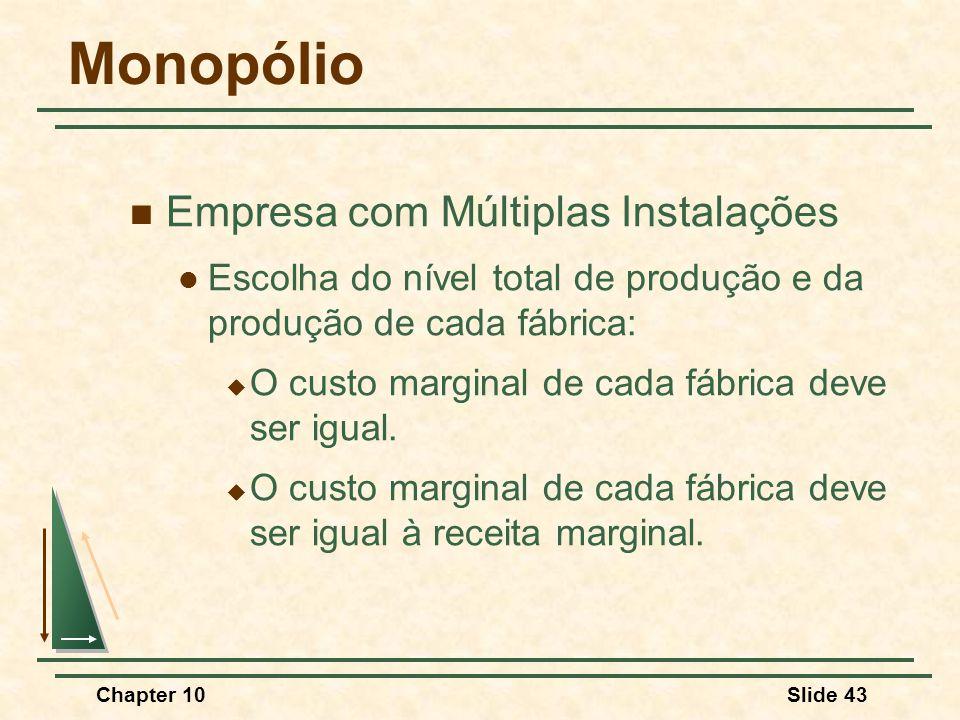 Chapter 10Slide 43 Monopólio  Empresa com Múltiplas Instalações  Escolha do nível total de produção e da produção de cada fábrica:  O custo marginal de cada fábrica deve ser igual.