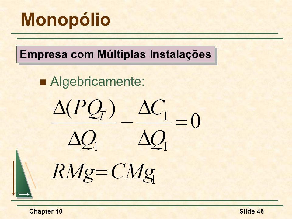Chapter 10Slide 46 Monopólio  Algebricamente: Empresa com Múltiplas Instalações