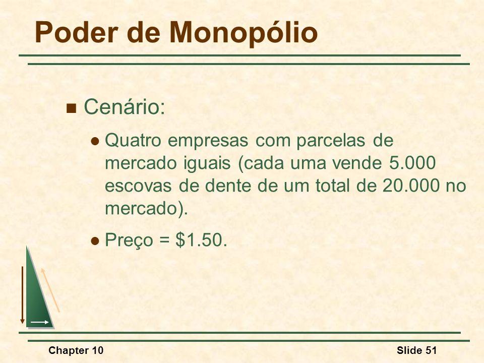 Chapter 10Slide 51 Poder de Monopólio  Cenário:  Quatro empresas com parcelas de mercado iguais (cada uma vende 5.000 escovas de dente de um total de 20.000 no mercado).