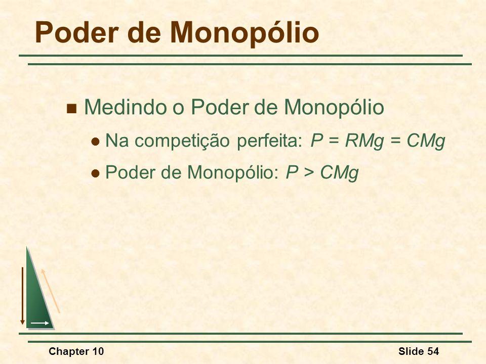 Chapter 10Slide 54 Poder de Monopólio  Medindo o Poder de Monopólio  Na competição perfeita: P = RMg = CMg  Poder de Monopólio: P > CMg