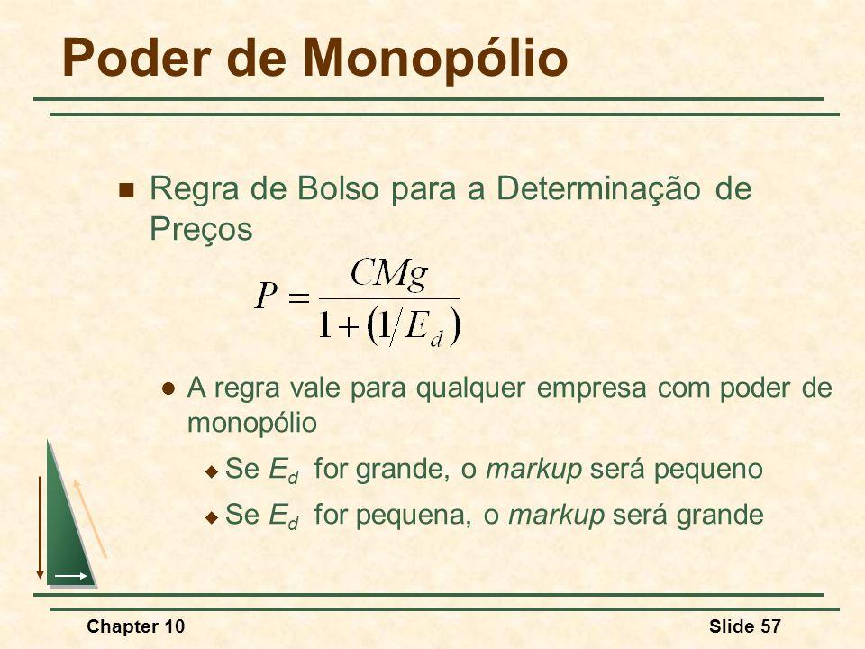 Chapter 10Slide 57 Poder de Monopólio  Regra de Bolso para a Determinação de Preços  A regra vale para qualquer empresa com poder de monopólio  Se E d for grande, o markup será pequeno  Se E d for pequena, o markup será grande