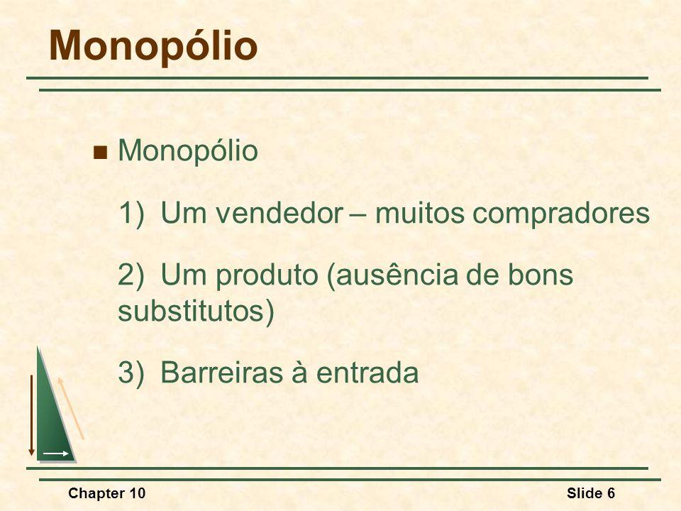 Chapter 10Slide 6 Monopólio  Monopólio 1) Um vendedor – muitos compradores 2)Um produto (ausência de bons substitutos) 3)Barreiras à entrada