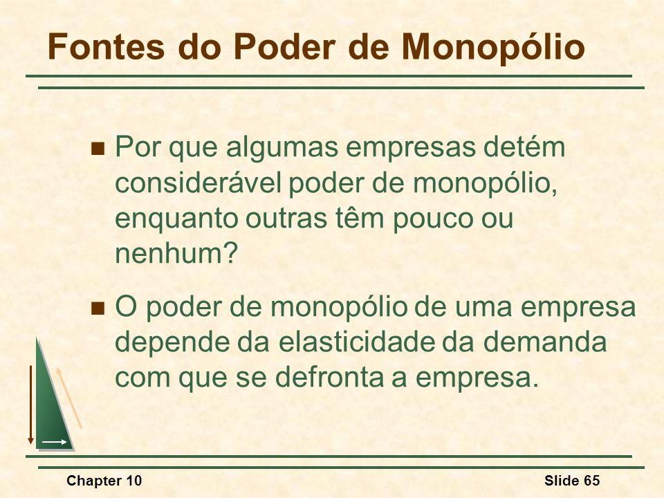 Chapter 10Slide 65 Fontes do Poder de Monopólio  Por que algumas empresas detém considerável poder de monopólio, enquanto outras têm pouco ou nenhum.