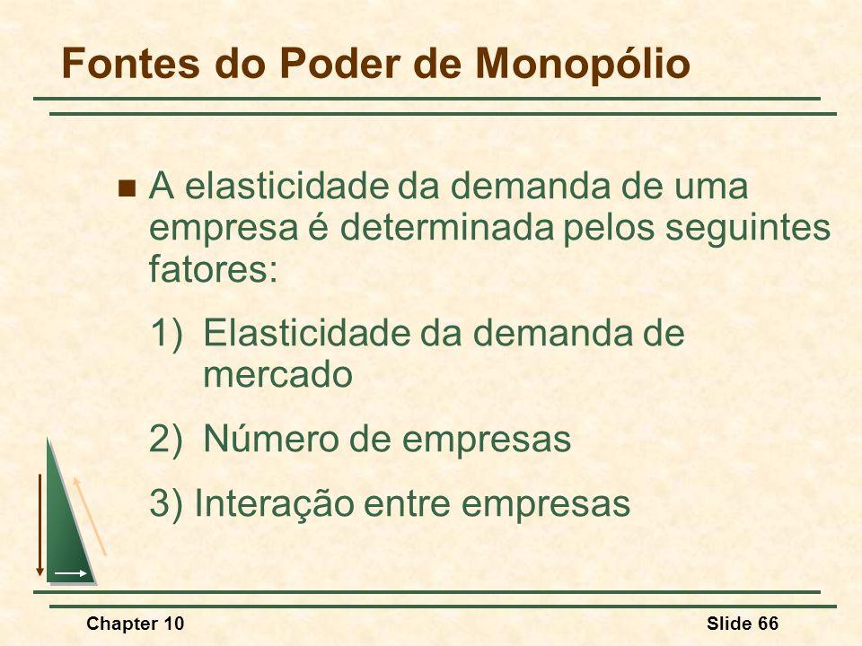 Chapter 10Slide 66 Fontes do Poder de Monopólio  A elasticidade da demanda de uma empresa é determinada pelos seguintes fatores: 1)Elasticidade da demanda de mercado 2)Número de empresas 3) Interação entre empresas