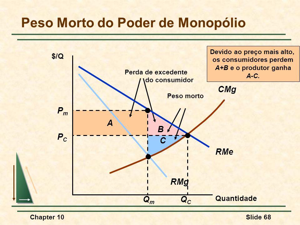 Chapter 10Slide 68 B A Perda de excedente do consumidor Peso morto Devido ao preço mais alto, os consumidores perdem A+B e o produtor ganha A-C.