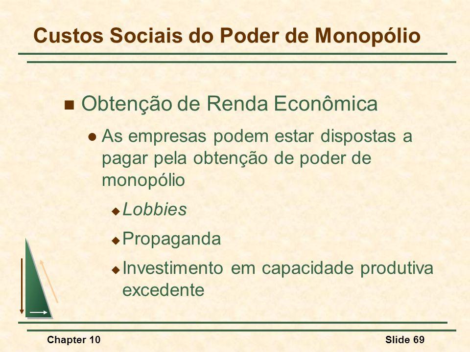 Chapter 10Slide 69  Obtenção de Renda Econômica  As empresas podem estar dispostas a pagar pela obtenção de poder de monopólio  Lobbies  Propaganda  Investimento em capacidade produtiva excedente Custos Sociais do Poder de Monopólio