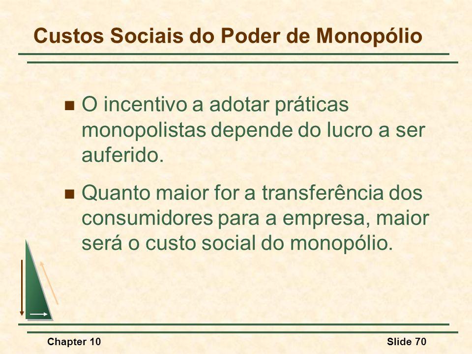 Chapter 10Slide 70  O incentivo a adotar práticas monopolistas depende do lucro a ser auferido.