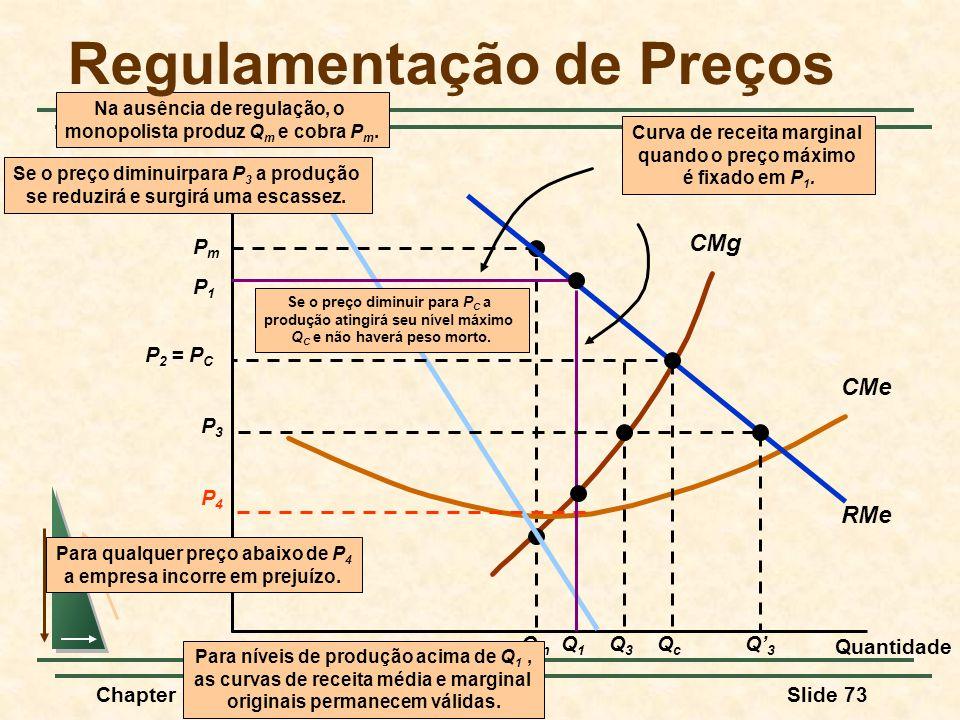 Chapter 10Slide 73 CMg PmPm QmQm CMe RMe RMg Na ausência de regulação, o monopolista produz Q m e cobra P m.