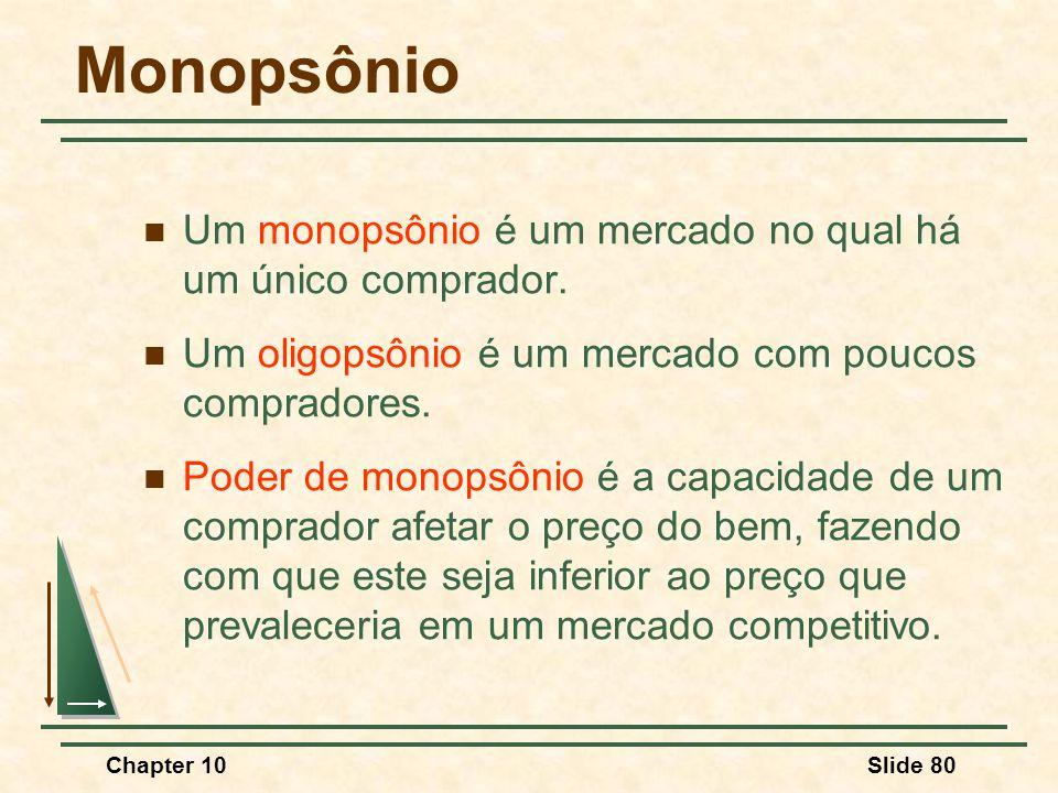 Chapter 10Slide 80 Monopsônio  Um monopsônio é um mercado no qual há um único comprador.