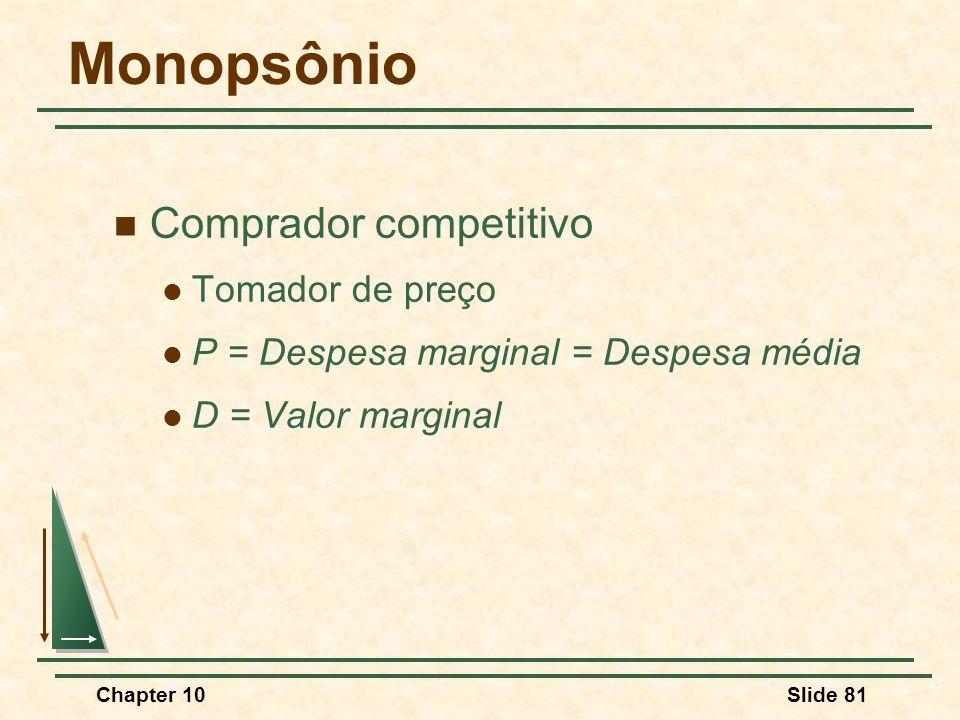 Chapter 10Slide 81 Monopsônio  Comprador competitivo  Tomador de preço  P = Despesa marginal = Despesa média  D = Valor marginal