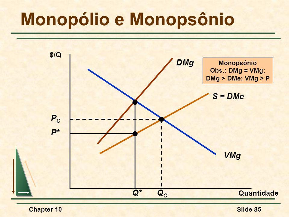 Chapter 10Slide 85 Monopólio e Monopsônio Quantidade $/Q VMg DMg S = DMe Q* P* PCPC QCQC Monopsônio Obs.: DMg = VMg; DMg > DMe; VMg > P