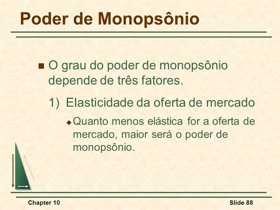 Chapter 10Slide 88 Poder de Monopsônio  O grau do poder de monopsônio depende de três fatores.