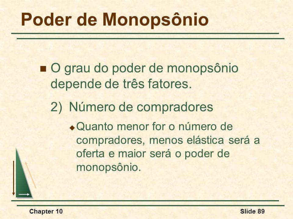 Chapter 10Slide 89 Poder de Monopsônio  O grau do poder de monopsônio depende de três fatores.