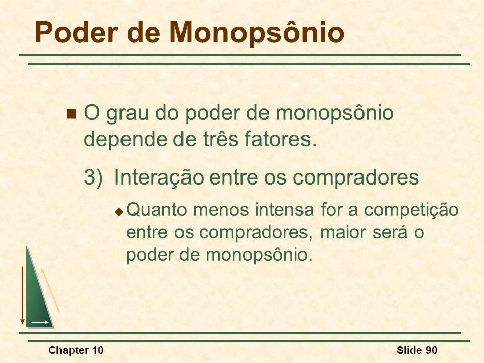 Chapter 10Slide 90 Poder de Monopsônio  O grau do poder de monopsônio depende de três fatores.