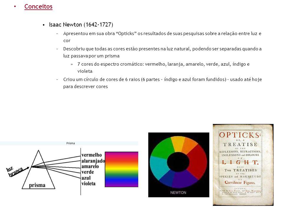"""• Conceitos •Isaac Newton (1642-1727) –Apresentou em sua obra """"Opticks"""" os resultados de suas pesquisas sobre a relação entre luz e cor –Descobriu que"""