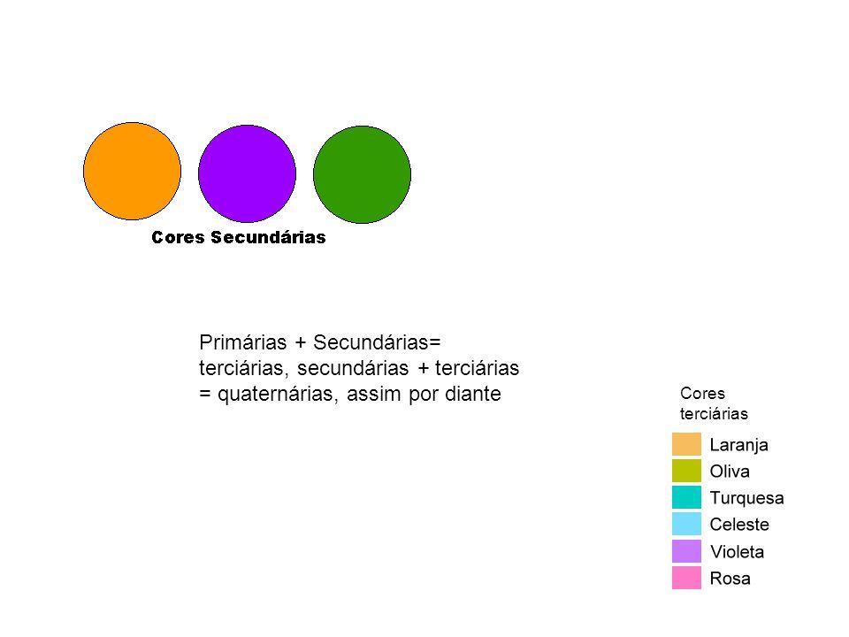 Cores terciárias Primárias + Secundárias= terciárias, secundárias + terciárias = quaternárias, assim por diante