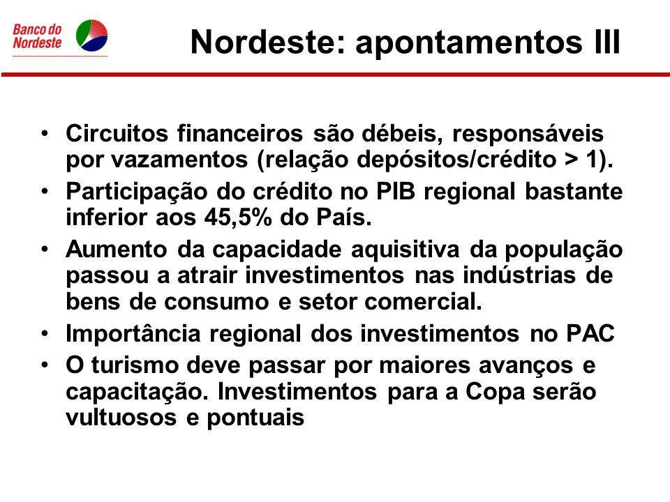 Nordeste: Investimentos Estruturantes: Mudanças em Curso 1 •Mudanças climáticas deverão pautar linhas de inovação produtiva: baixo CO2, indústrias limpas.