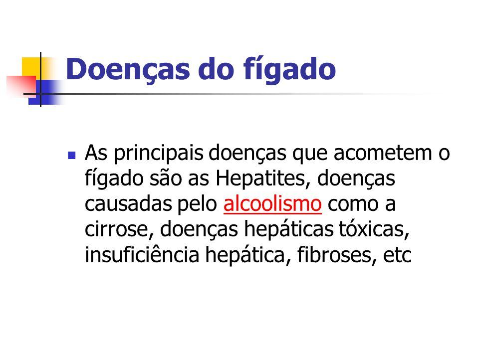 Doenças do fígado  As principais doenças que acometem o fígado são as Hepatites, doenças causadas pelo alcoolismo como a cirrose, doenças hepáticas t