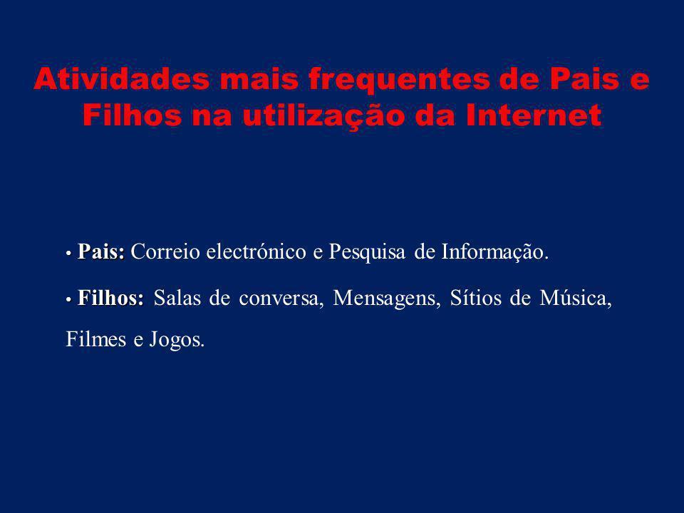 Atividades mais frequentes de Pais e Filhos na utilização da Internet • Pais: • Pais: Correio electrónico e Pesquisa de Informação.