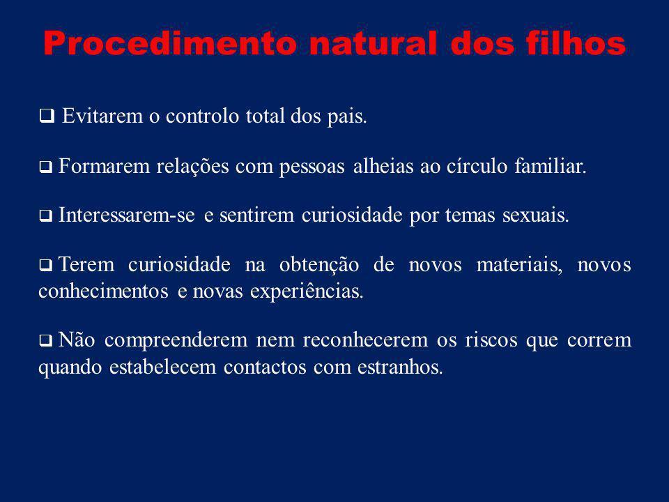 Procedimento natural dos filhos  Evitarem o controlo total dos pais.