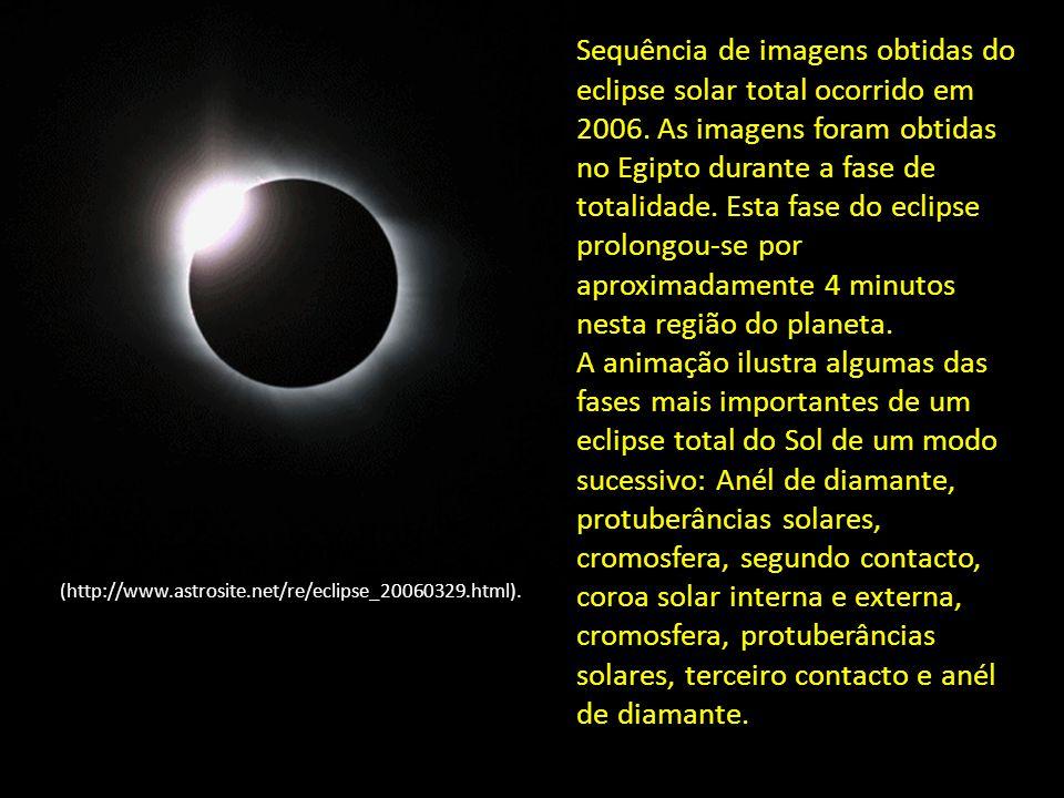 (http://www.astrosite.net/re/eclipse_20060329.html). Sequência de imagens obtidas do eclipse solar total ocorrido em 2006. As imagens foram obtidas no