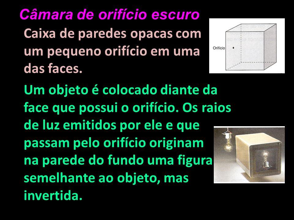 Câmara de orifício escuro Caixa de paredes opacas com um pequeno orifício em uma das faces. Um objeto é colocado diante da face que possui o orifício.