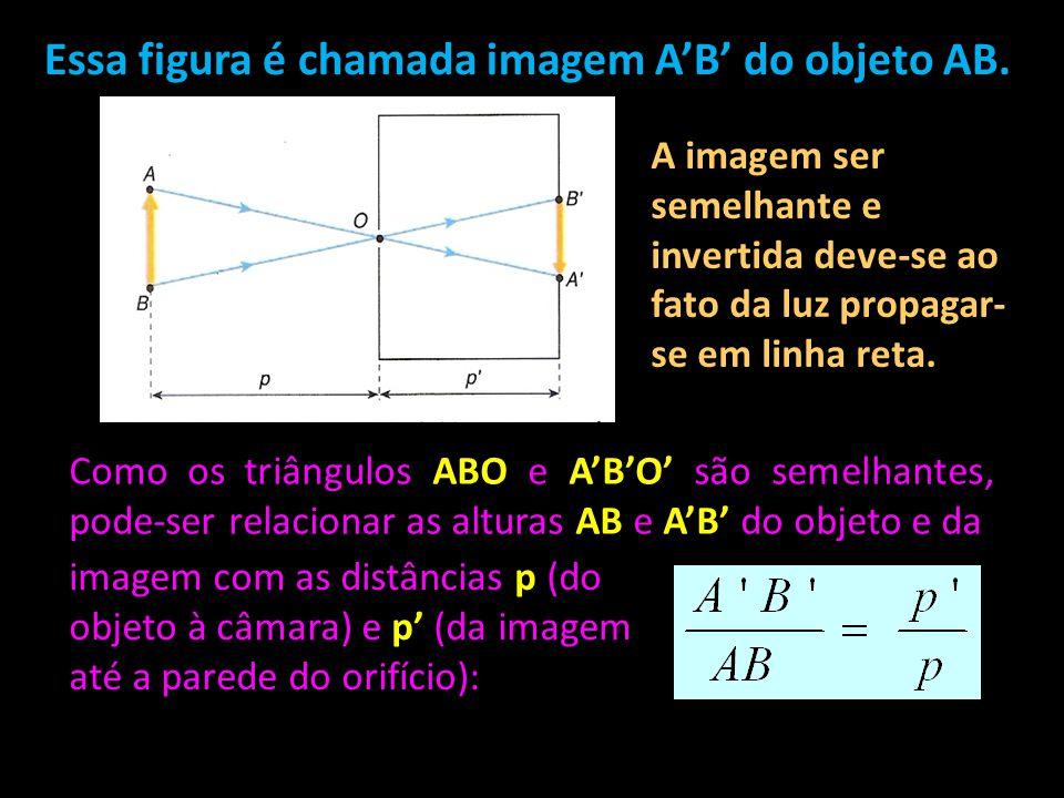 Essa figura é chamada imagem A'B' do objeto AB. A imagem ser semelhante e invertida deve-se ao fato da luz propagar- se em linha reta. Como os triângu