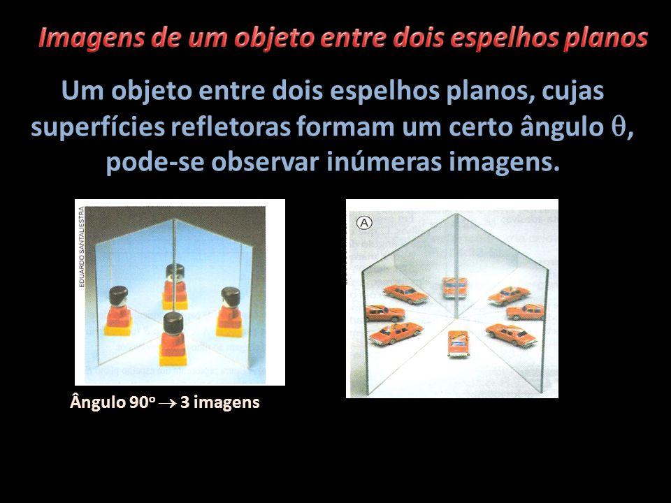 Um objeto entre dois espelhos planos, cujas superfícies refletoras formam um certo ângulo , pode-se observar inúmeras imagens. Ângulo 90 o  3 imagen