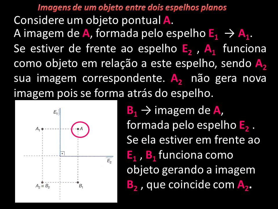 Considere um objeto pontual A. A imagem de A, formada pelo espelho E 1 → A 1. Se estiver de frente ao espelho E 2, A 1 funciona como objeto em relação