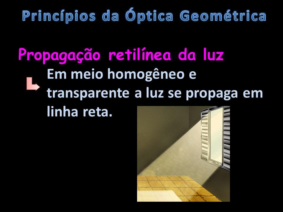 Propagação retilínea da luz Em meio homogêneo e transparente a luz se propaga em linha reta.