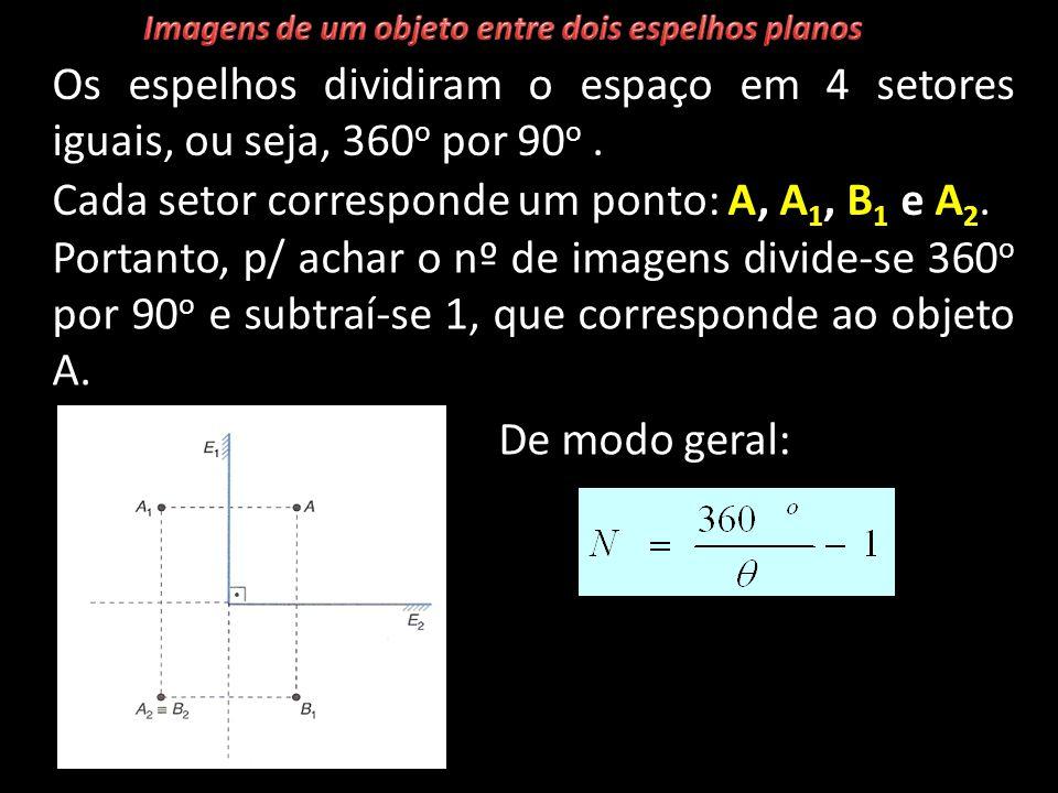 Os espelhos dividiram o espaço em 4 setores iguais, ou seja, 360 o por 90 o. Cada setor corresponde um ponto: A, A 1, B 1 e A 2. Portanto, p/ achar o