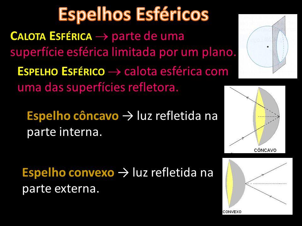 C ALOTA E SFÉRICA  parte de uma superfície esférica limitada por um plano. E SPELHO E SFÉRICO  calota esférica com uma das superfícies refletora. Es