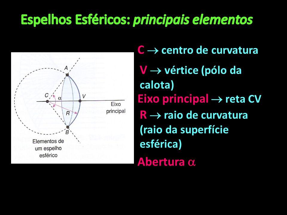 C  centro de curvatura Eixo principal  reta CV R  raio de curvatura (raio da superfície esférica) V  vértice (pólo da calota) Abertura 