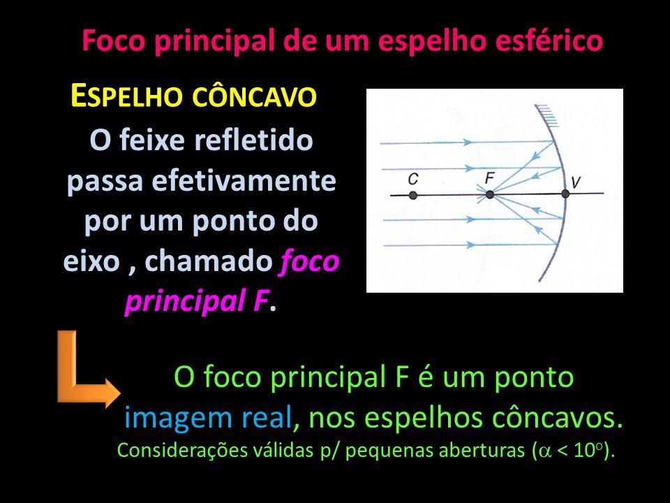 Foco principal de um espelho esférico E SPELHO CÔNCAVO O feixe refletido passa efetivamente por um ponto do eixo, chamado foco principal F. O foco pri