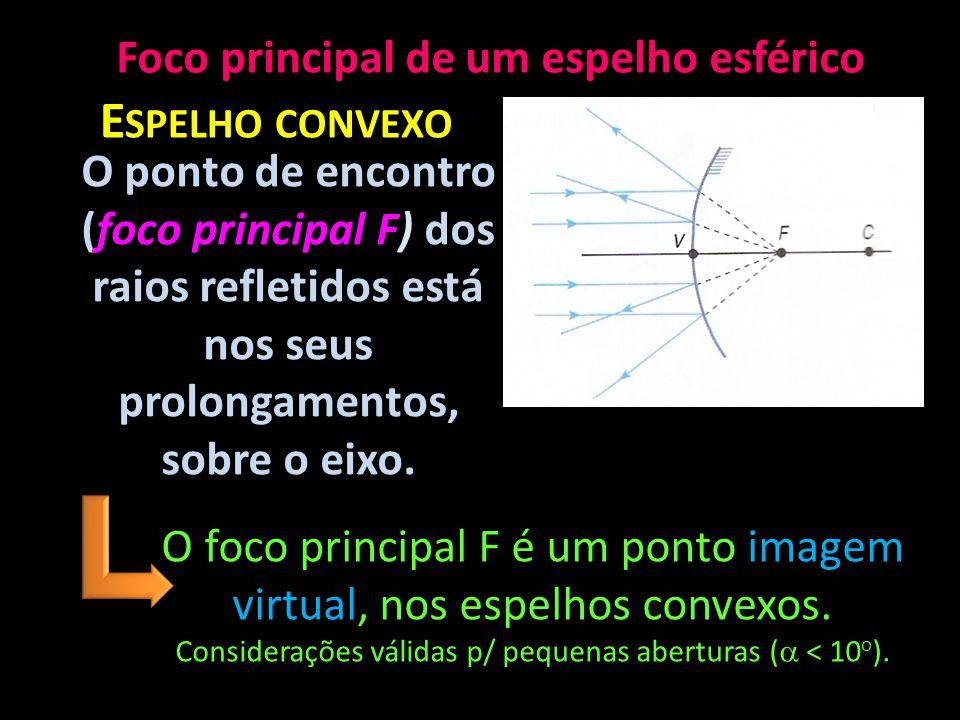 Foco principal de um espelho esférico E SPELHO CONVEXO O ponto de encontro (foco principal F) dos raios refletidos está nos seus prolongamentos, sobre