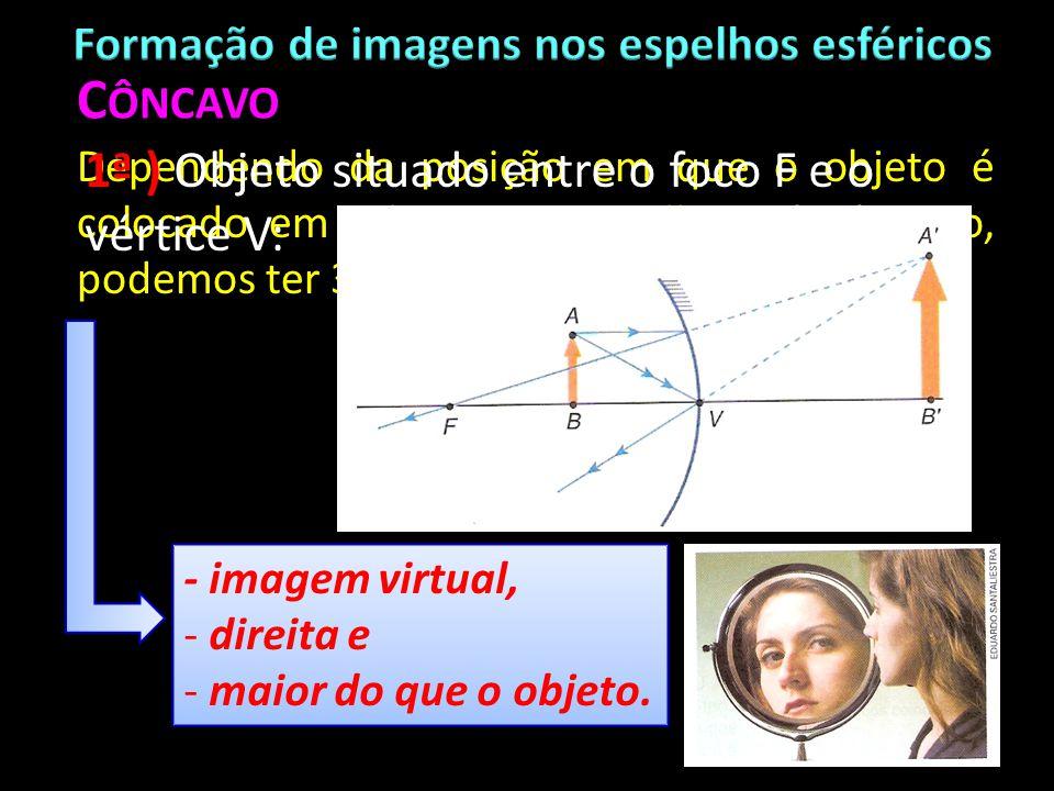 Dependendo da posição em que o objeto é colocado em relação ao espelho esf. côncavo, podemos ter 3 situações importantes: C ÔNCAVO 1ª ) Objeto situado