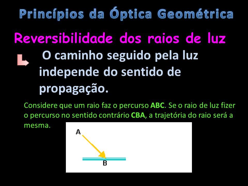 Reversibilidade dos raios de luz O caminho seguido pela luz independe do sentido de propagação. Considere que um raio faz o percurso ABC. Se o raio de