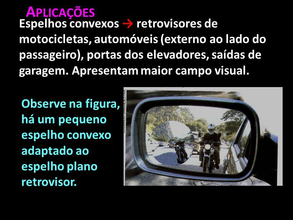 A PLICAÇÕES Observe na figura, há um pequeno espelho convexo adaptado ao espelho plano retrovisor. Espelhos convexos → retrovisores de motocicletas, a