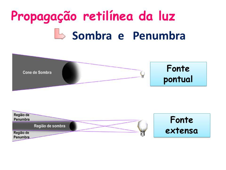 Propagação retilínea da luz Sombra e Penumbra Fonte pontual Fonte extensa