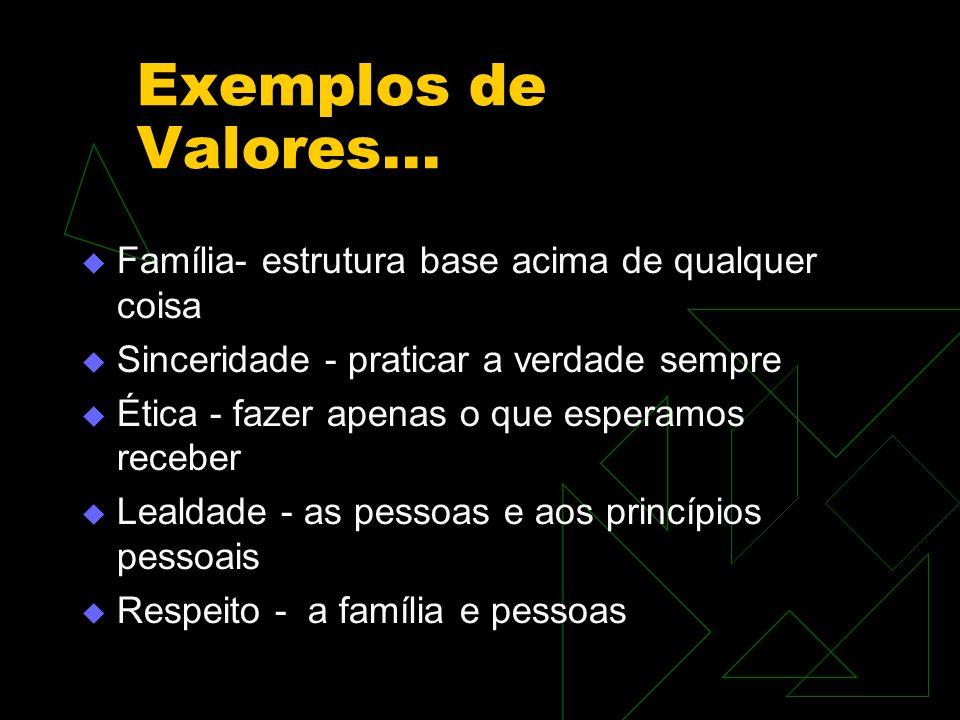 Exemplos de Valores...  Família- estrutura base acima de qualquer coisa  Sinceridade - praticar a verdade sempre  Ética - fazer apenas o que espera