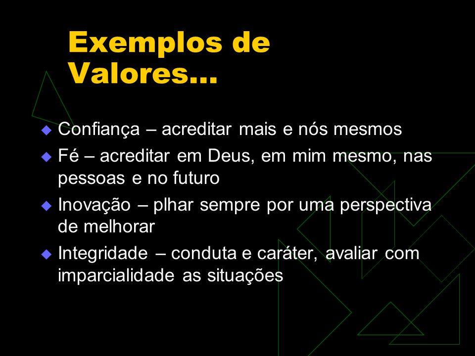 Exemplos de Valores...  Confiança – acreditar mais e nós mesmos  Fé – acreditar em Deus, em mim mesmo, nas pessoas e no futuro  Inovação – plhar se