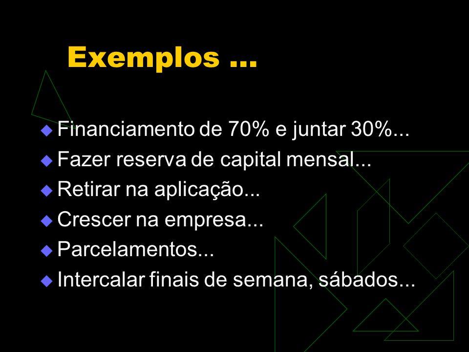 Exemplos...  Financiamento de 70% e juntar 30%...  Fazer reserva de capital mensal...  Retirar na aplicação...  Crescer na empresa...  Parcelamen