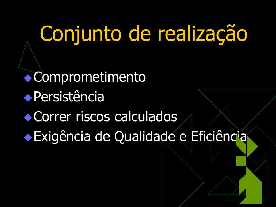 Conjunto de realização  Comprometimento  Persistência  Correr riscos calculados  Exigência de Qualidade e Eficiência