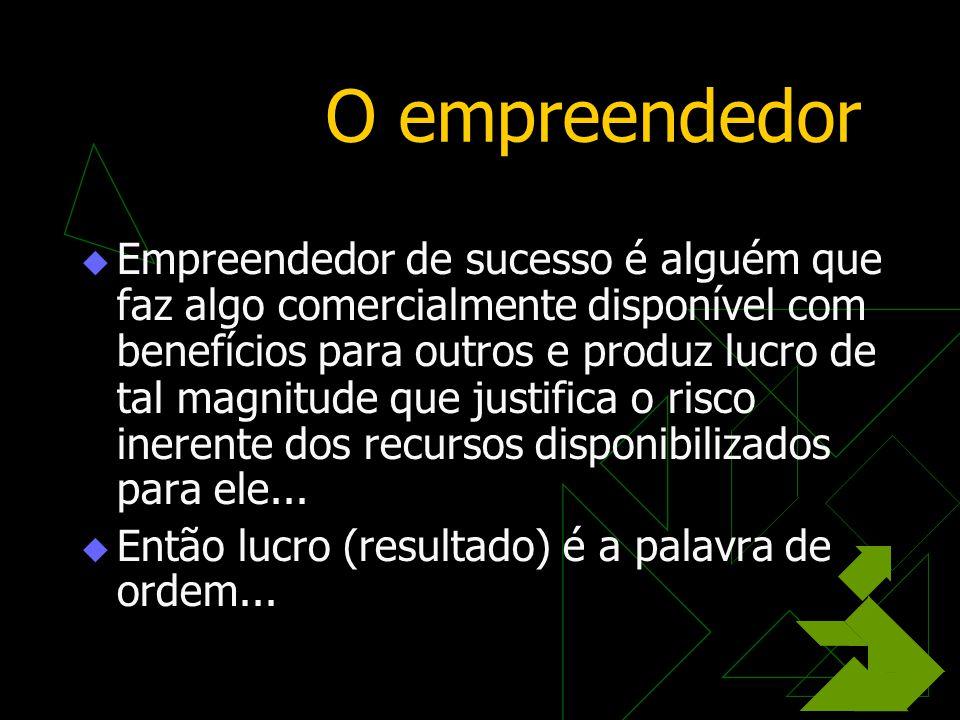 O empreendedor  Empreendedor de sucesso é alguém que faz algo comercialmente disponível com benefícios para outros e produz lucro de tal magnitude qu