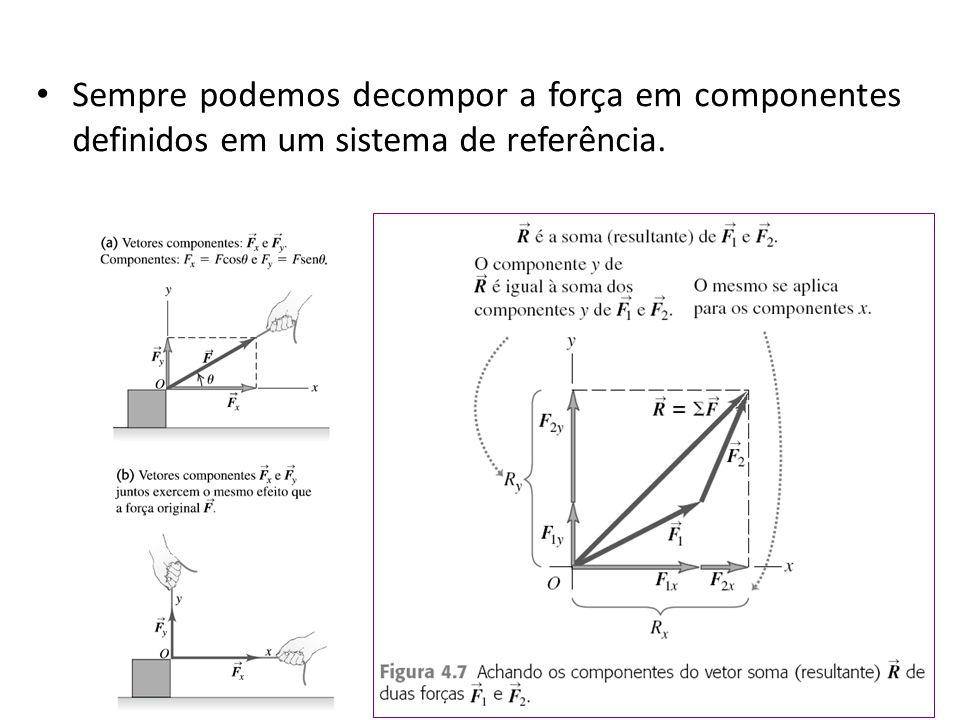 • Sempre podemos decompor a força em componentes definidos em um sistema de referência.