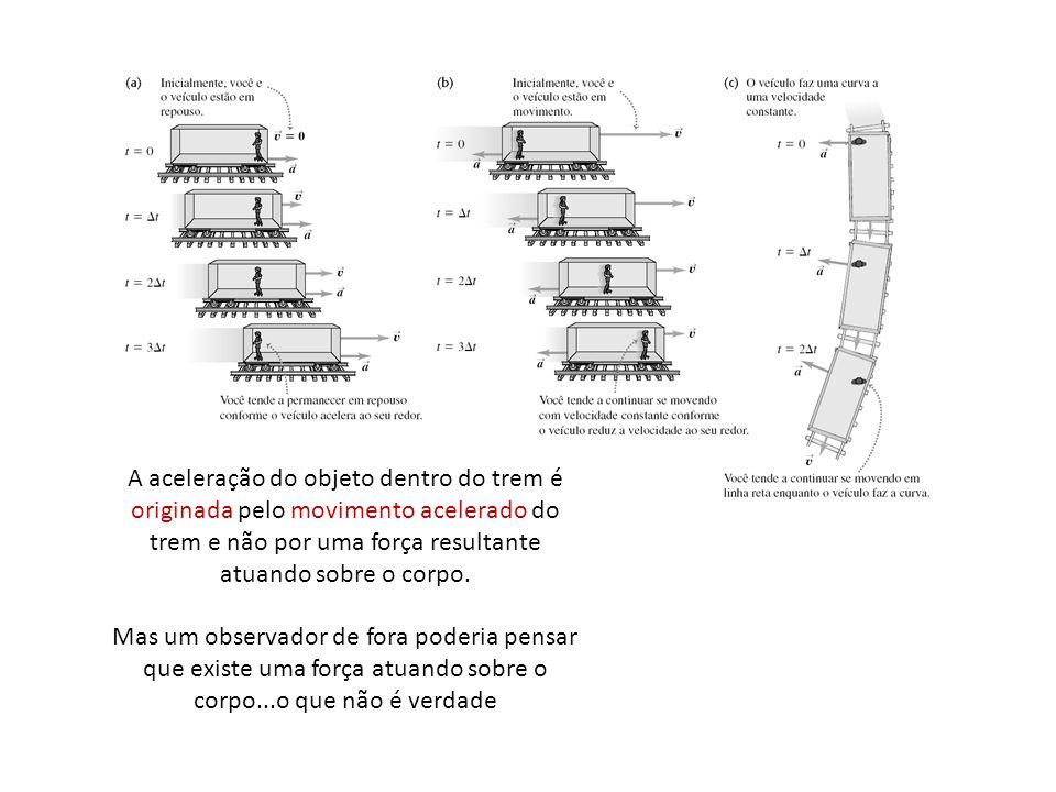 A aceleração do objeto dentro do trem é originada pelo movimento acelerado do trem e não por uma força resultante atuando sobre o corpo. Mas um observ